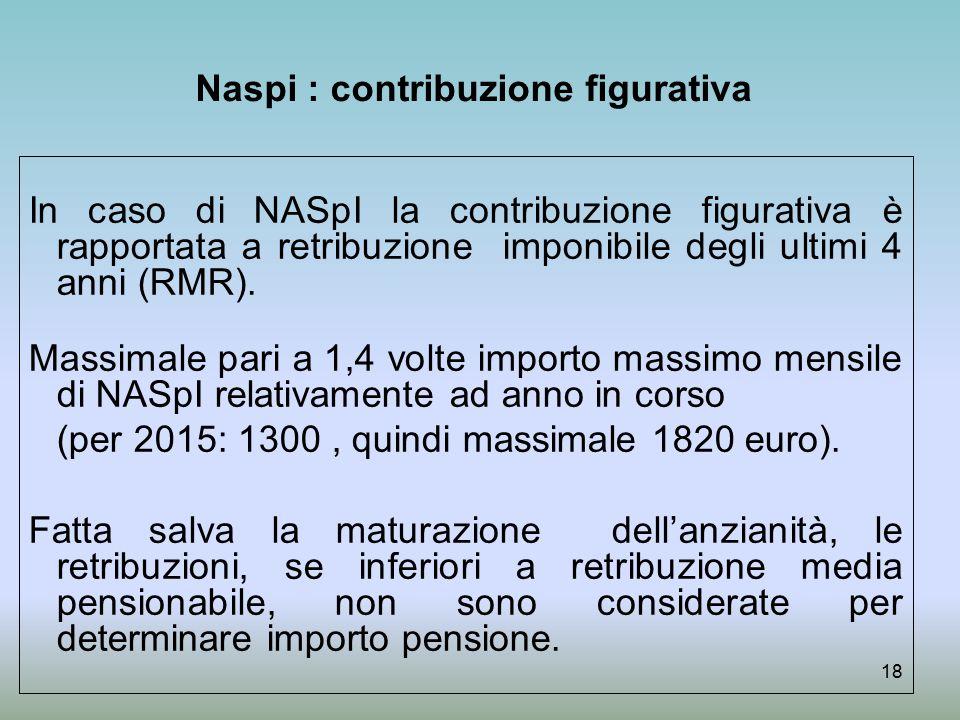 Naspi : contribuzione figurativa