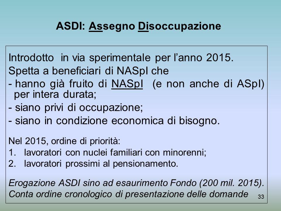 ASDI: Assegno Disoccupazione