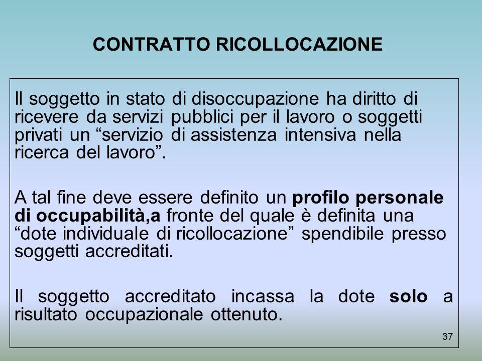 CONTRATTO RICOLLOCAZIONE