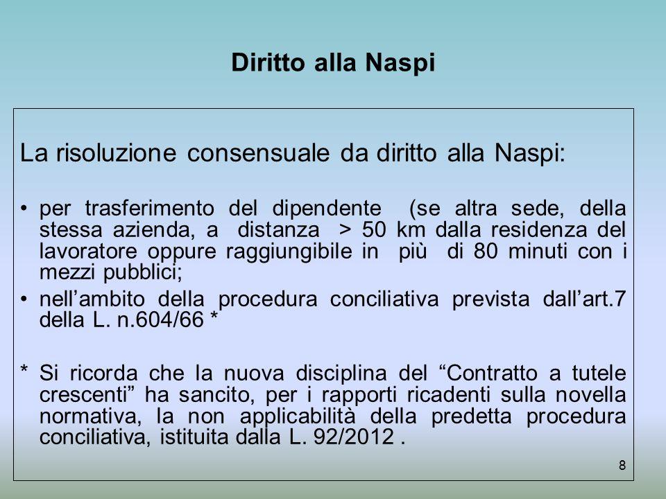 La risoluzione consensuale da diritto alla Naspi: