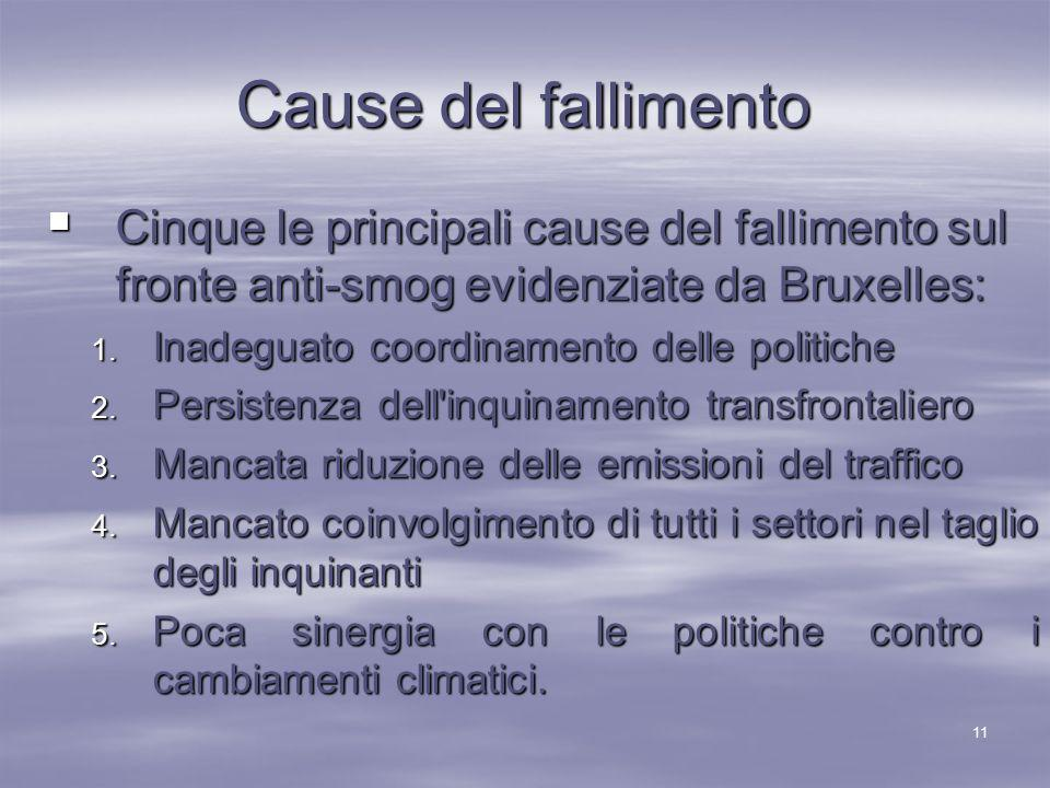 Cause del fallimento Cinque le principali cause del fallimento sul fronte anti-smog evidenziate da Bruxelles:
