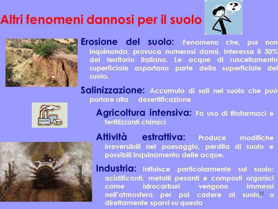 Altri fenomeni dannosi per il suolo