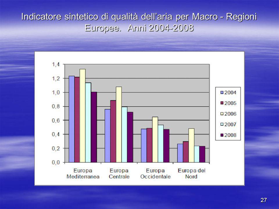 Indicatore sintetico di qualità dell'aria per Macro - Regioni Europee