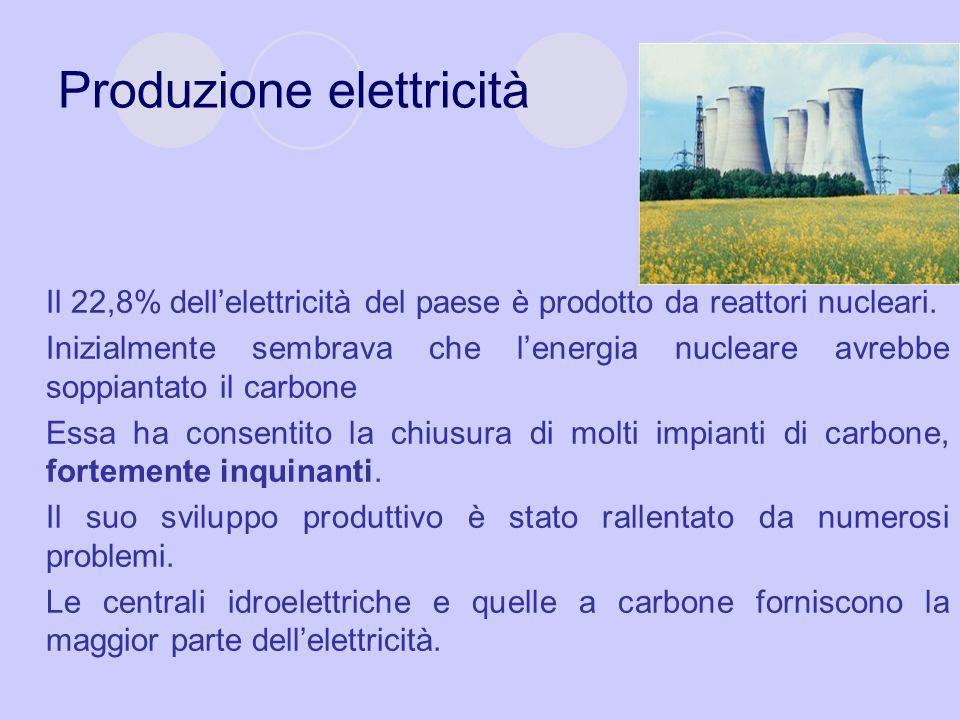 Produzione elettricità