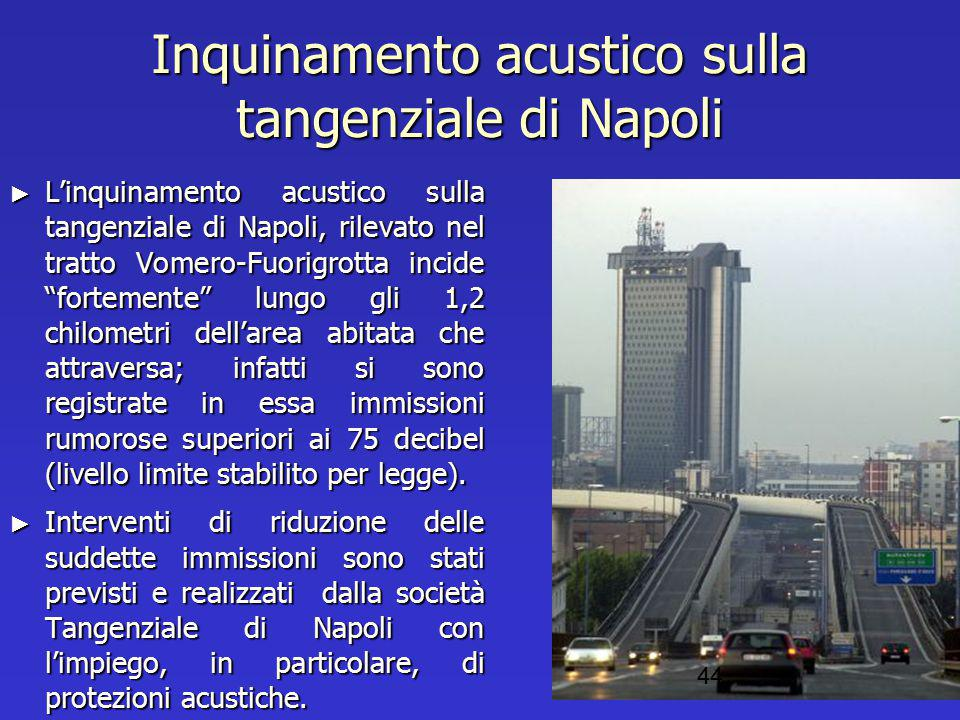 Inquinamento acustico sulla tangenziale di Napoli