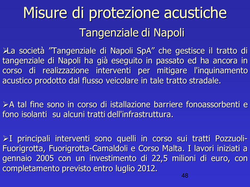 Misure di protezione acustiche Tangenziale di Napoli