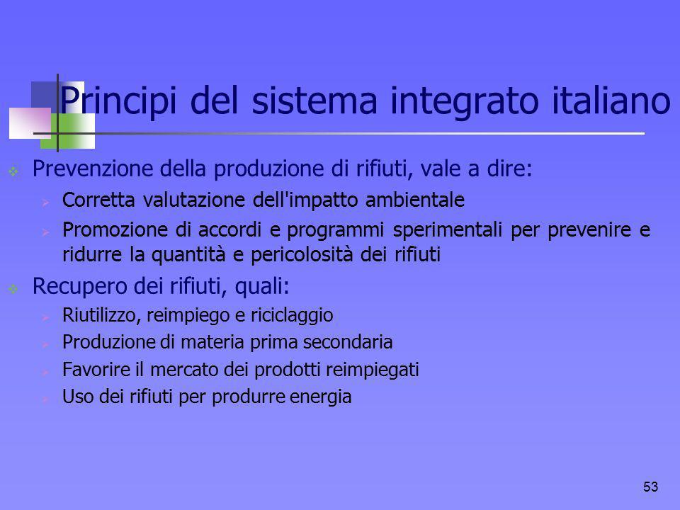 Principi del sistema integrato italiano