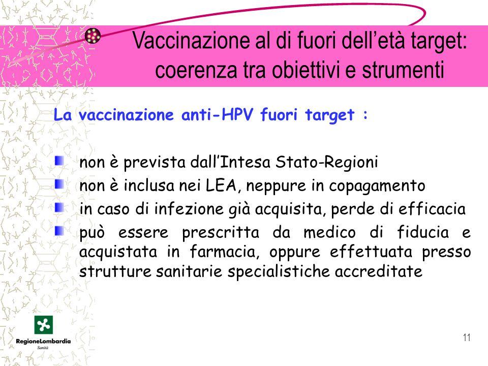 Vaccinazione al di fuori dell'età target: coerenza tra obiettivi e strumenti