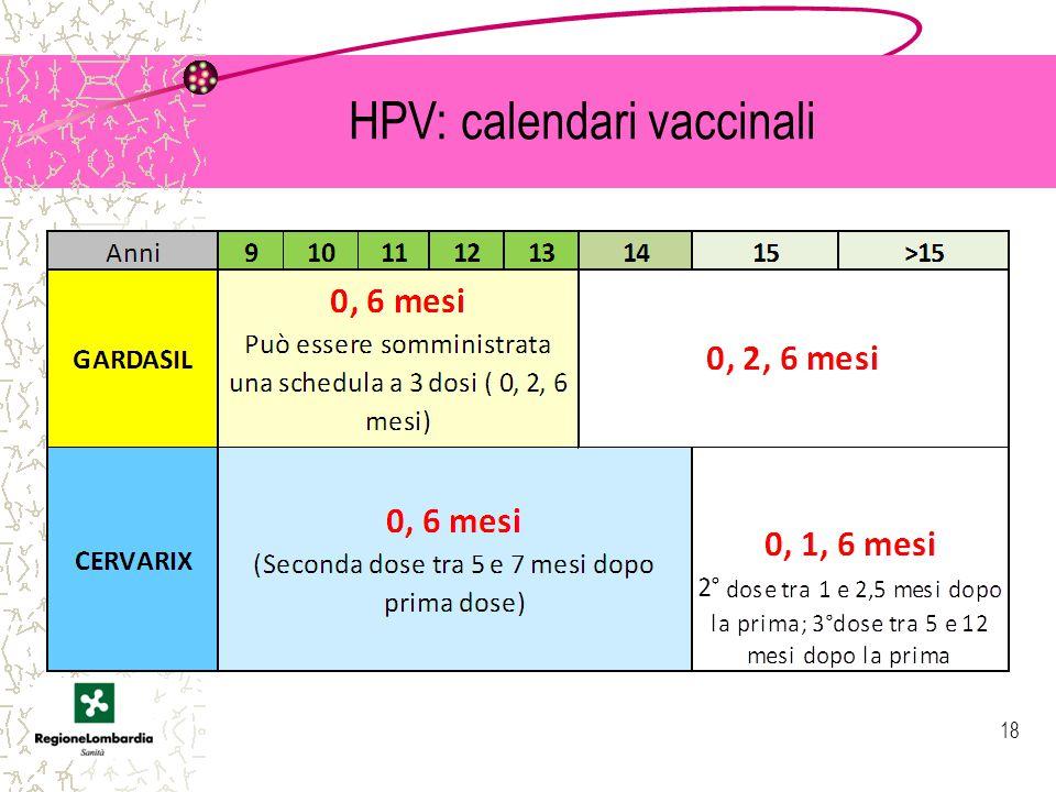 HPV: calendari vaccinali