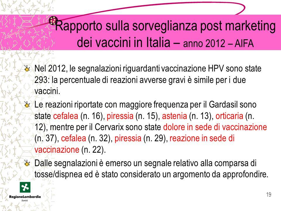 Rapporto sulla sorveglianza post marketing dei vaccini in Italia – anno 2012 – AIFA