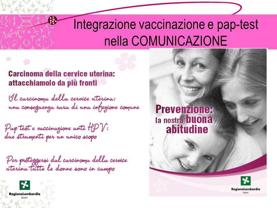 Integrazione vaccinazione e pap-test nella COMUNICAZIONE
