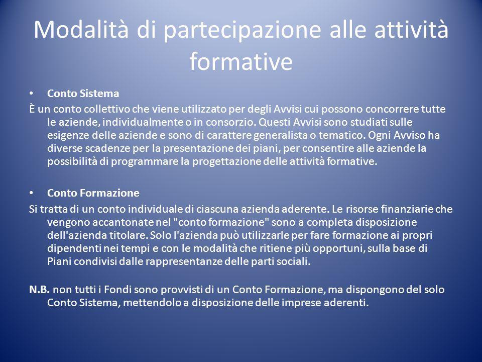 Modalità di partecipazione alle attività formative