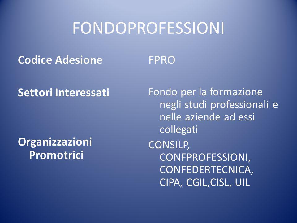 FONDOPROFESSIONI Codice Adesione FPRO Settori Interessati