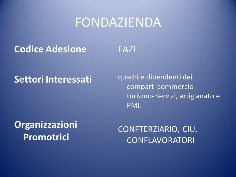 FONDAZIENDA Codice Adesione FAZI Settori Interessati