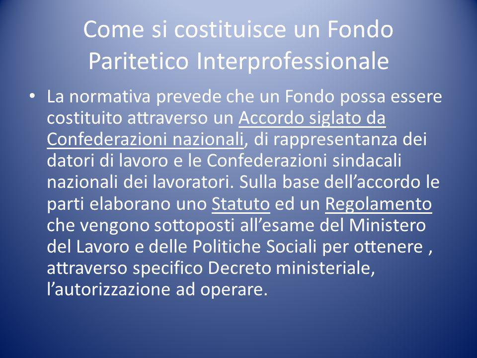 Come si costituisce un Fondo Paritetico Interprofessionale