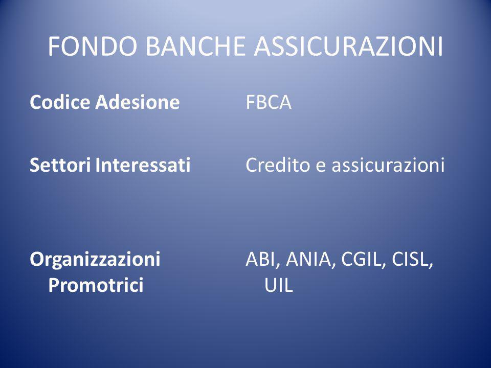 FONDO BANCHE ASSICURAZIONI