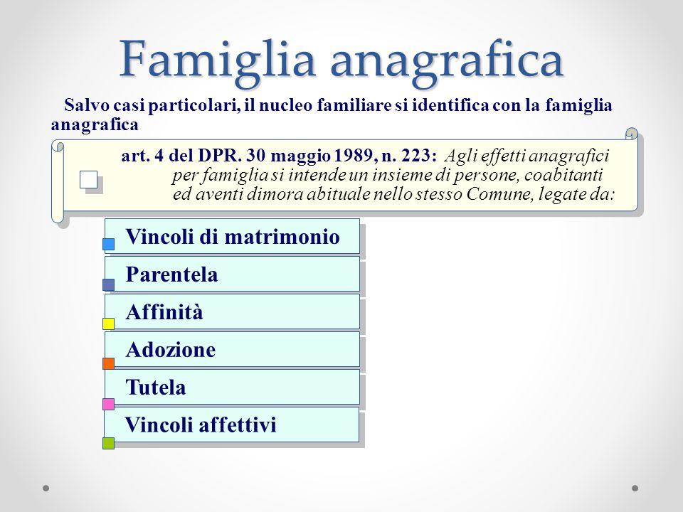 Famiglia anagrafica Vincoli di matrimonio Parentela Affinità Adozione