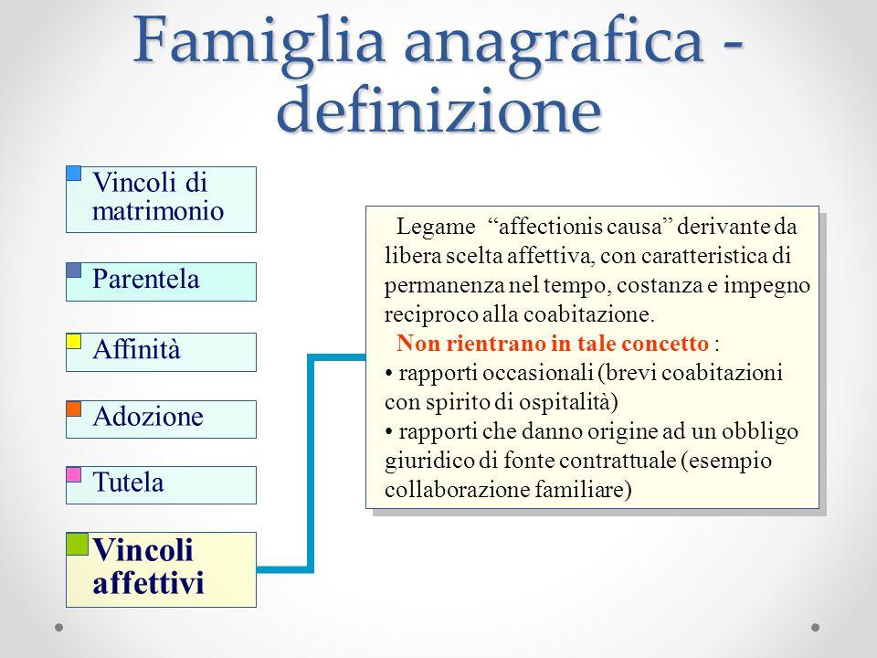 Famiglia anagrafica - definizione