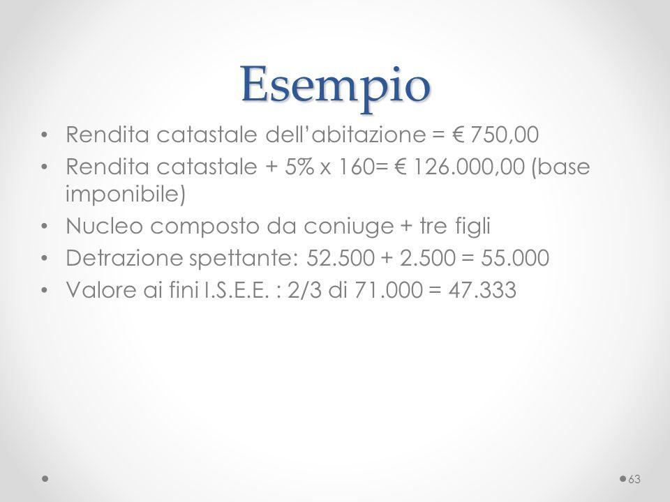 Esempio Rendita catastale dell'abitazione = € 750,00