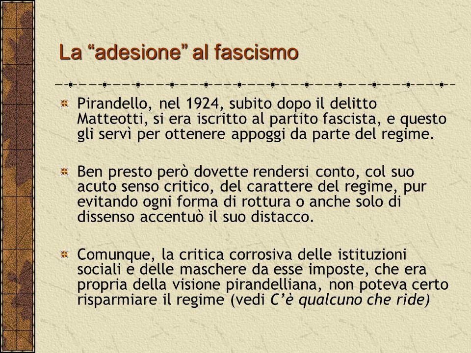 La adesione al fascismo