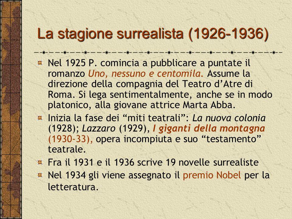 La stagione surrealista (1926-1936)