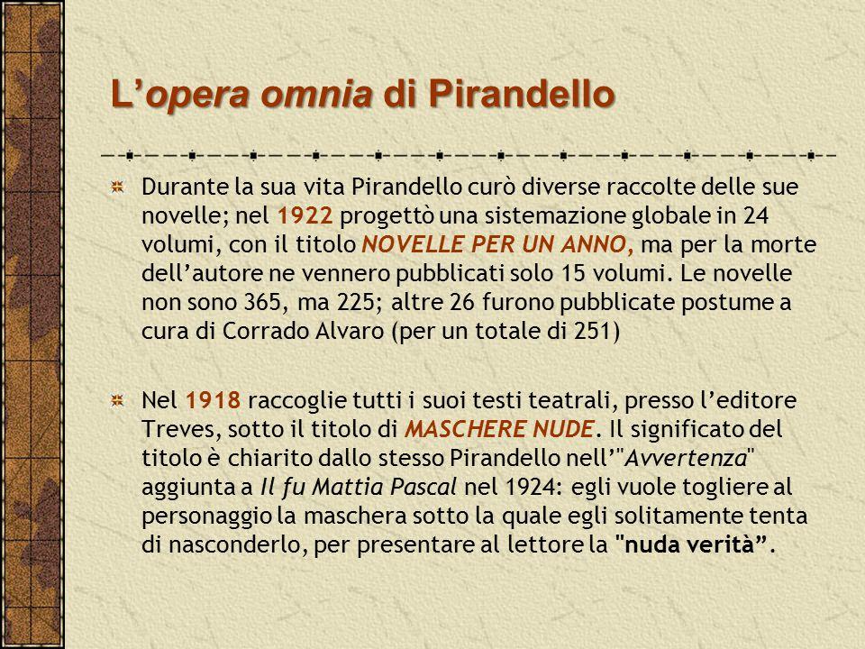 L'opera omnia di Pirandello