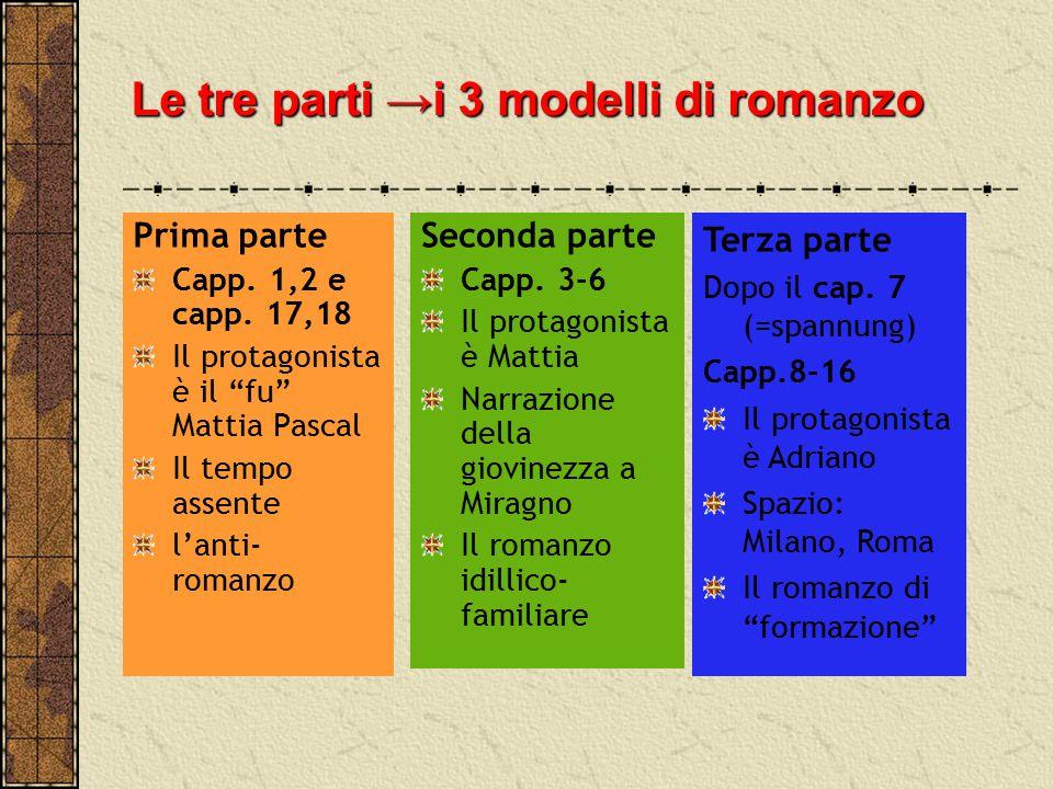Le tre parti →i 3 modelli di romanzo
