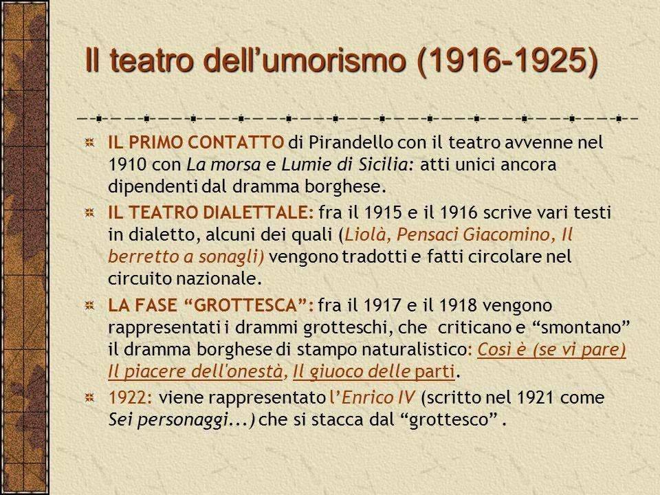 Il teatro dell'umorismo (1916-1925)