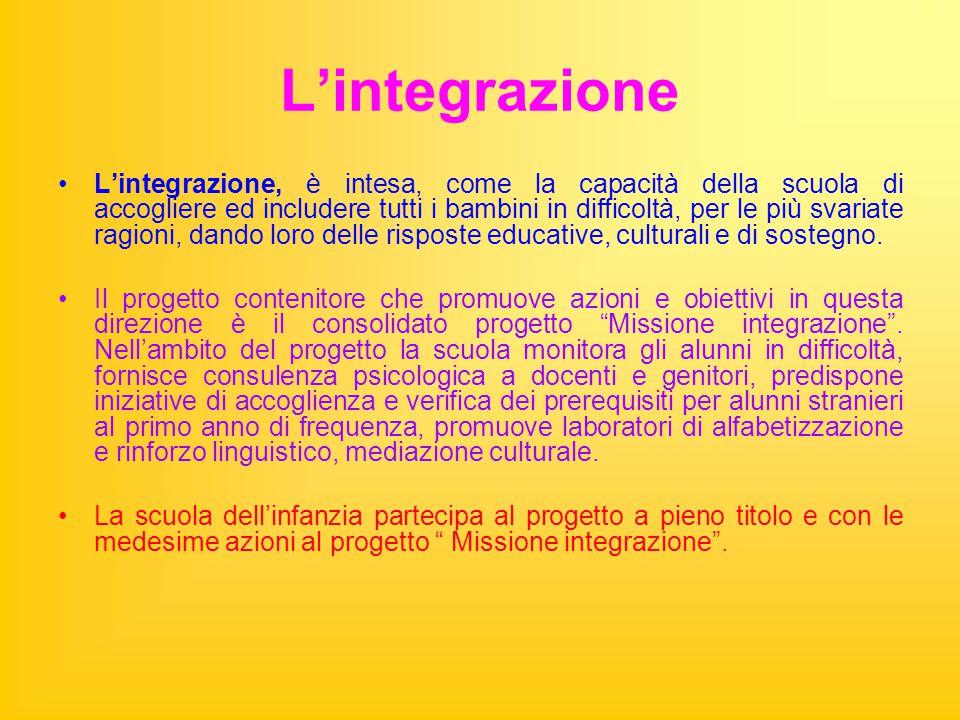 L'integrazione