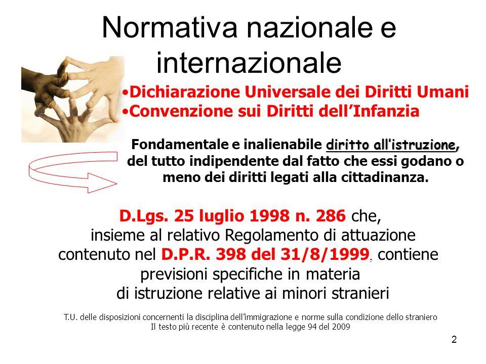 Normativa nazionale e internazionale