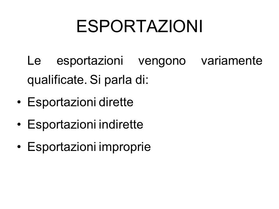 ESPORTAZIONI Le esportazioni vengono variamente qualificate. Si parla di: Esportazioni dirette. Esportazioni indirette.