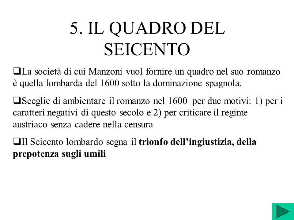 5. IL QUADRO DEL SEICENTO La società di cui Manzoni vuol fornire un quadro nel suo romanzo è quella lombarda del 1600 sotto la dominazione spagnola.
