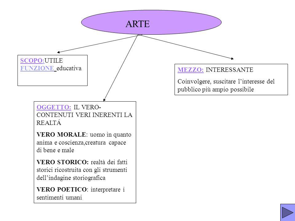 ARTE SCOPO:UTILE FUNZIONE educativa MEZZO: INTERESSANTE