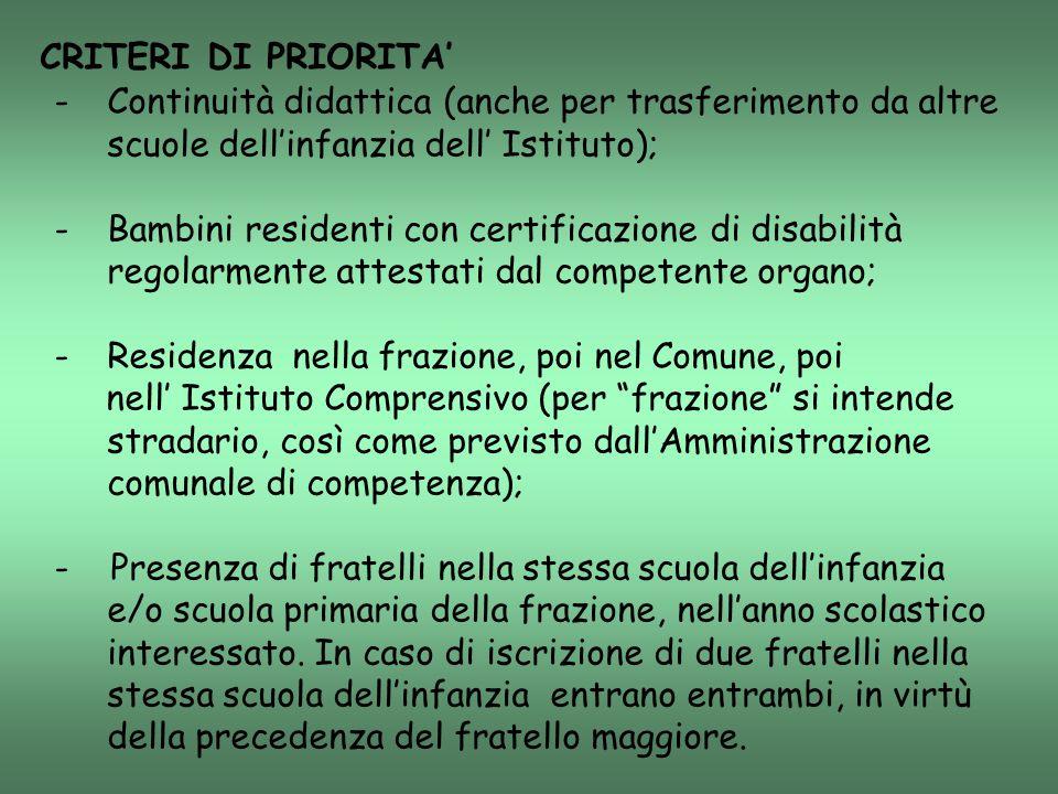 CRITERI DI PRIORITA' Continuità didattica (anche per trasferimento da altre scuole dell'infanzia dell' Istituto);