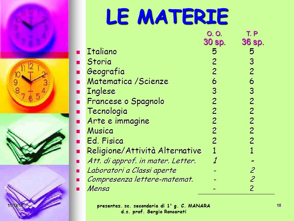 LE MATERIE 30 sp. 36 sp. Italiano 5 5 Storia 2 3 Geografia 2 2
