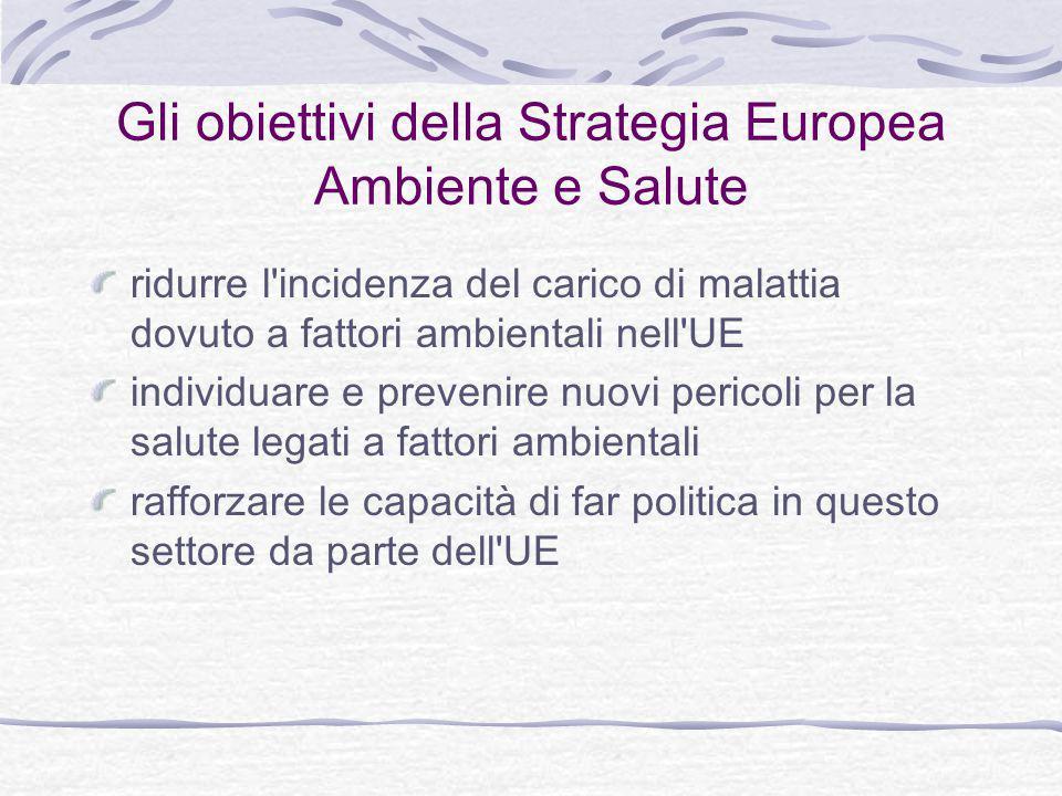 Gli obiettivi della Strategia Europea Ambiente e Salute
