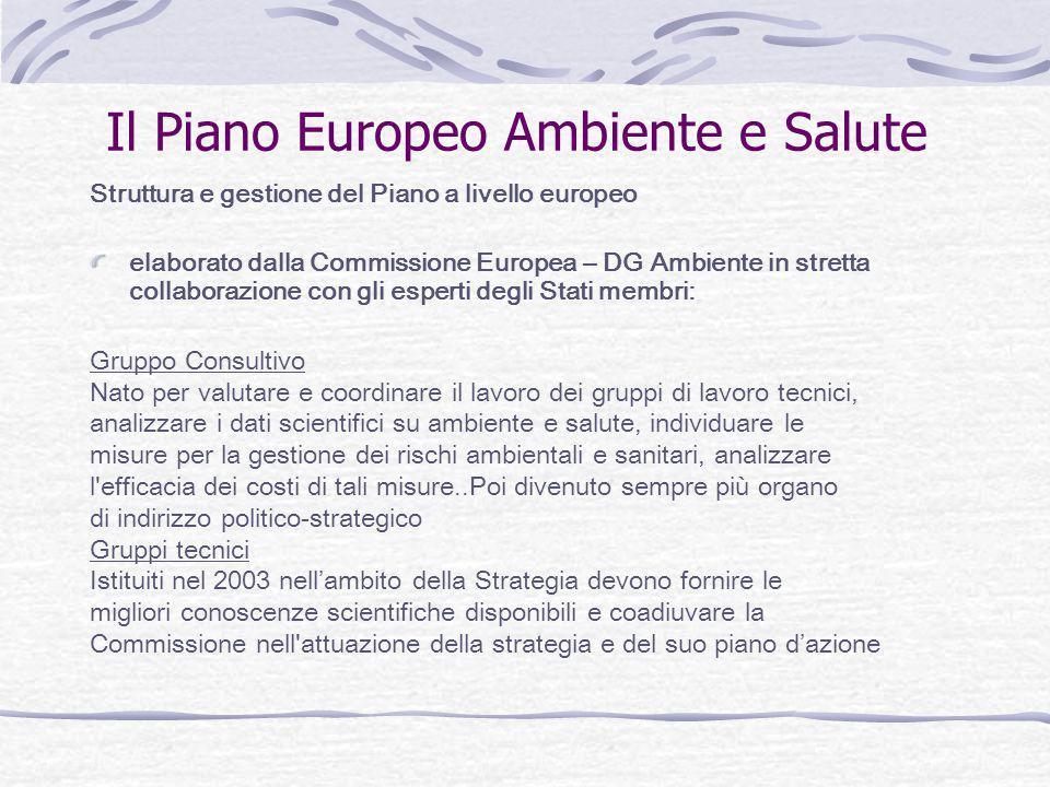 Il Piano Europeo Ambiente e Salute