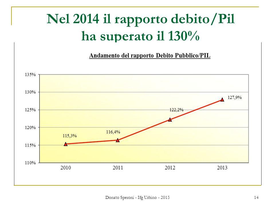 Nel 2014 il rapporto debito/Pil ha superato il 130%
