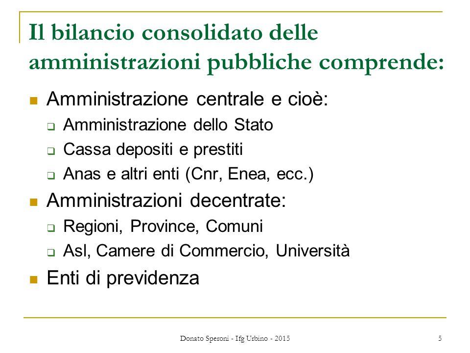 Il bilancio consolidato delle amministrazioni pubbliche comprende: