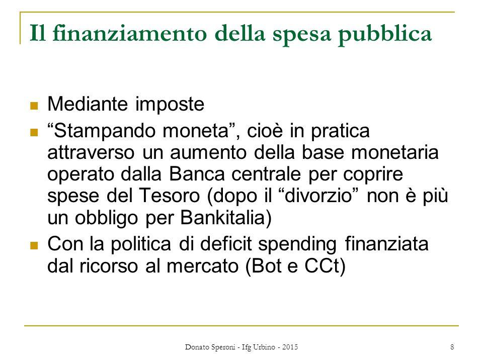 Il finanziamento della spesa pubblica