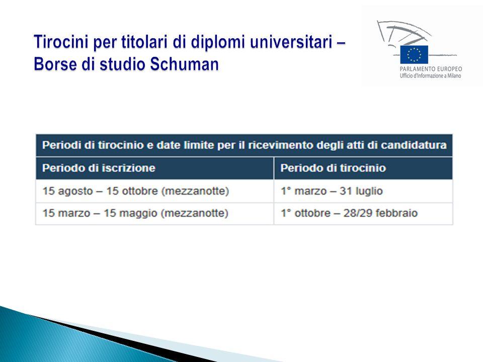 Tirocini per titolari di diplomi universitari – Borse di studio Schuman
