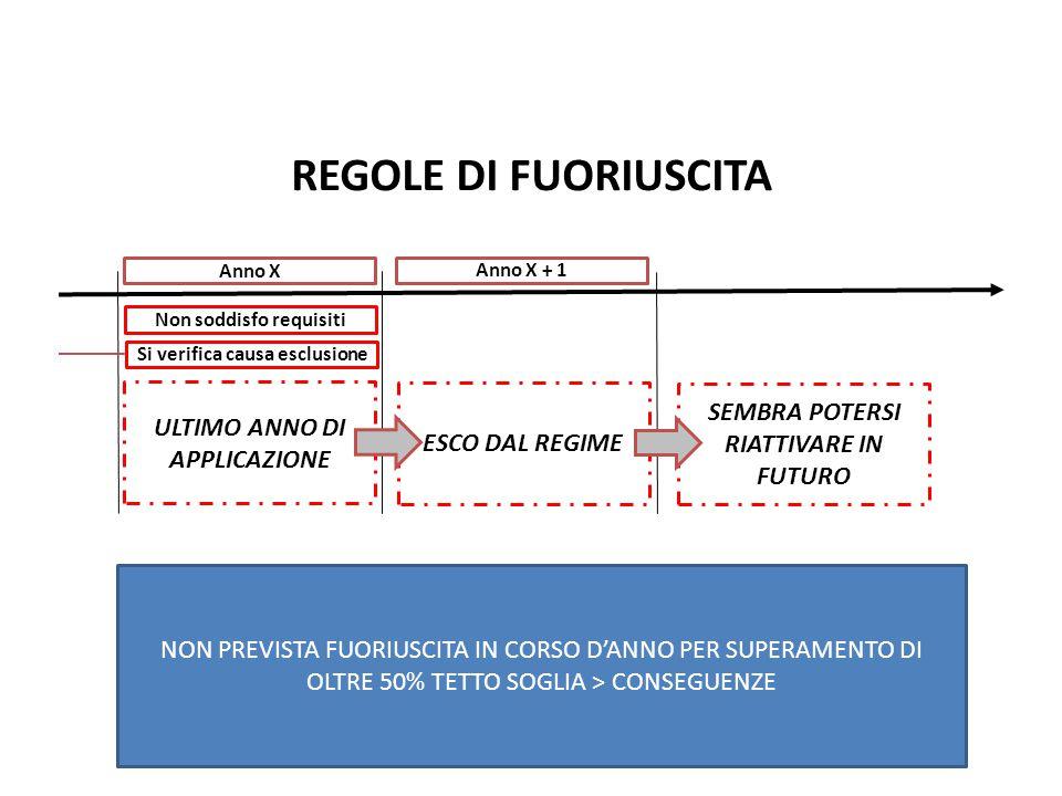 REGOLE DI FUORIUSCITA Nuovo Regime Forfetario pag.