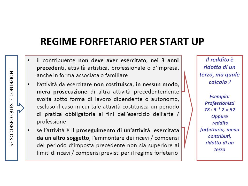 REGIME FORFETARIO PER START UP