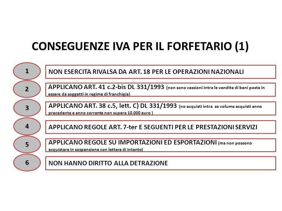 CONSEGUENZE IVA PER IL FORFETARIO (1)