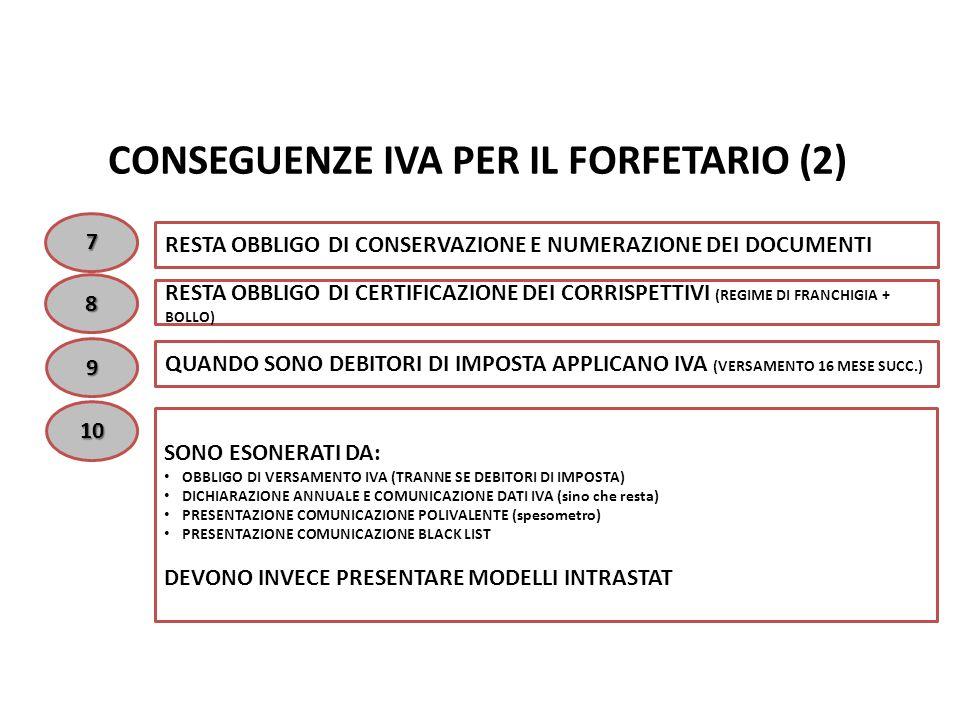 CONSEGUENZE IVA PER IL FORFETARIO (2)