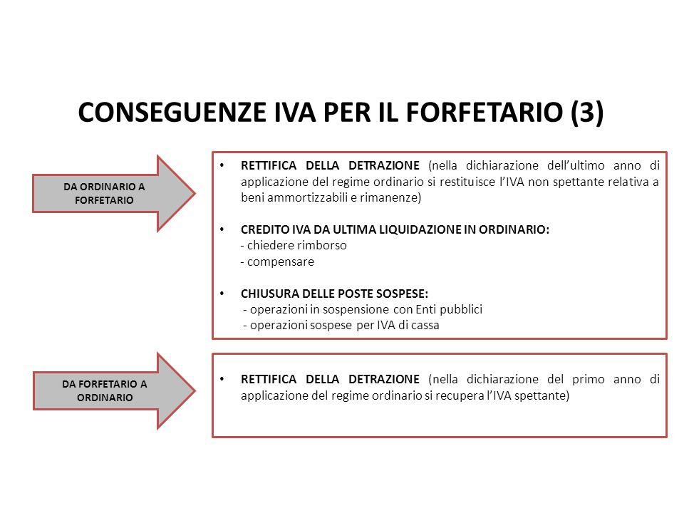 CONSEGUENZE IVA PER IL FORFETARIO (3)