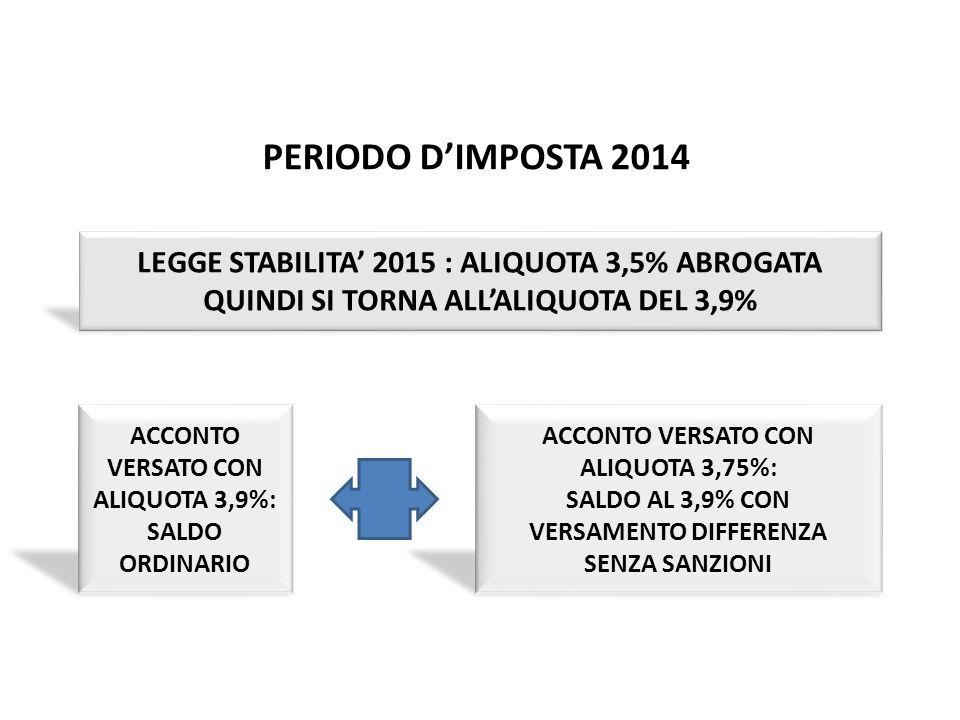 PERIODO D'IMPOSTA 2014 Irap pag.