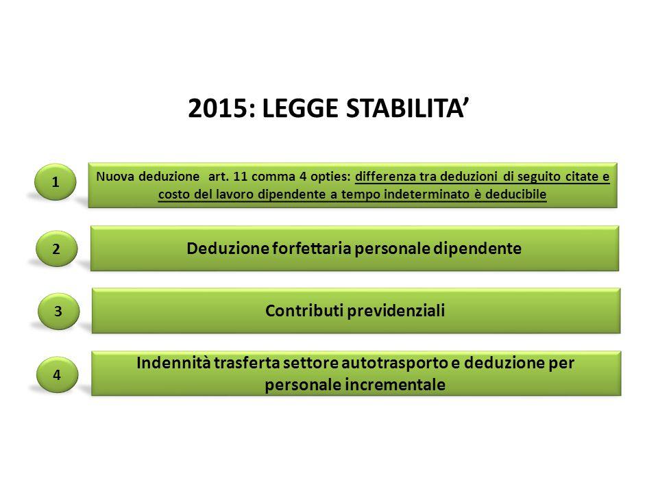 Deduzione forfettaria personale dipendente Contributi previdenziali
