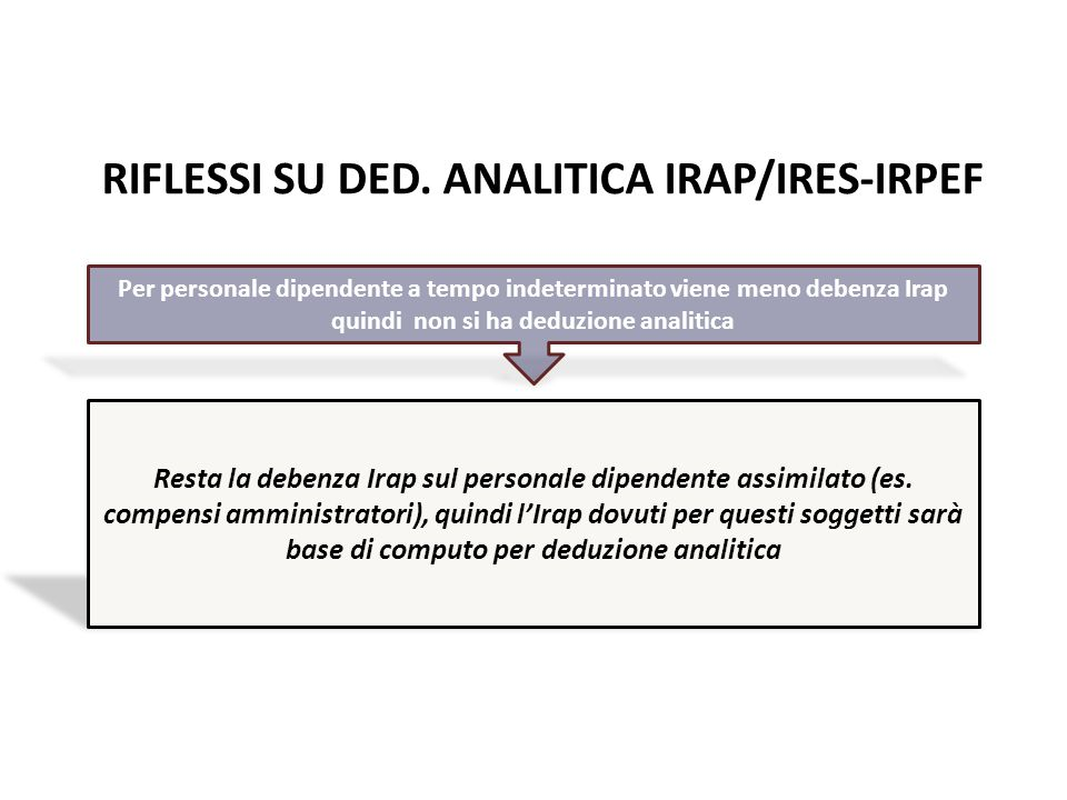 RIFLESSI SU DED. ANALITICA IRAP/IRES-IRPEF