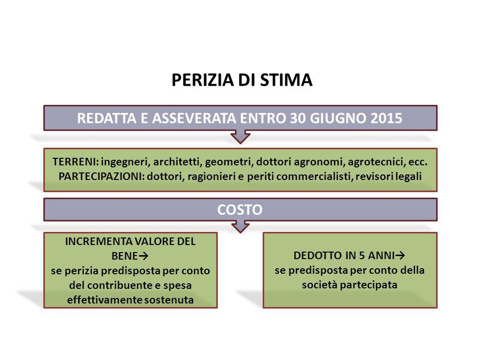 PERIZIA DI STIMA La rivalutazione pag. 1